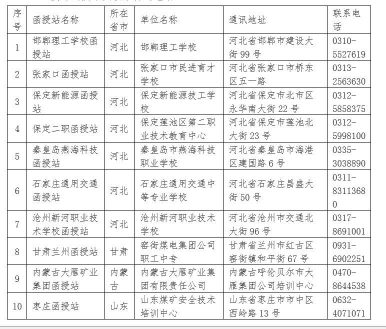 2020年华北科技学院成人高考招生简章【图】