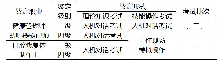 考试科目及形式