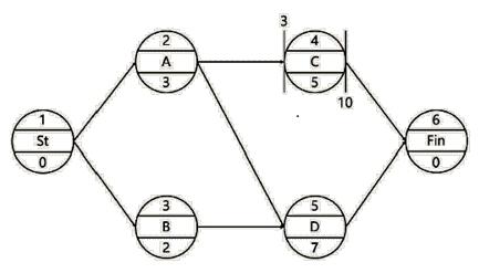 单代号网络计划