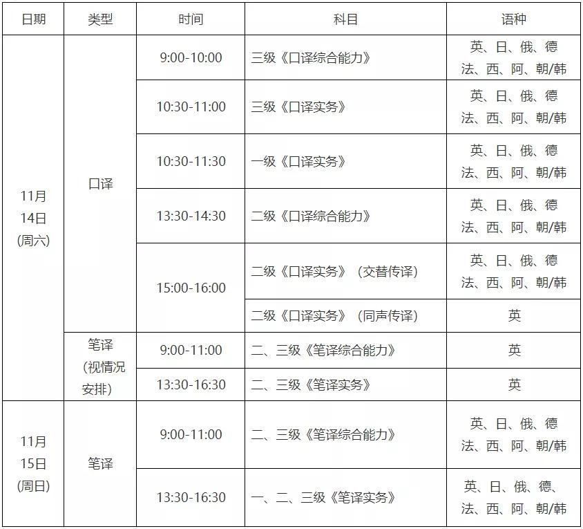 2020年翻譯資格考試時間安排