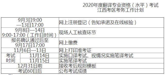 2020年度翻译资格考试江西考区考务通知