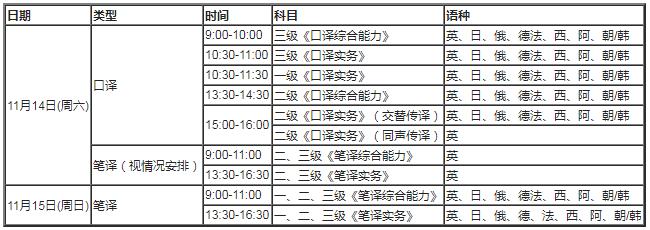 2020年海南翻译资格考试准考证打印入口