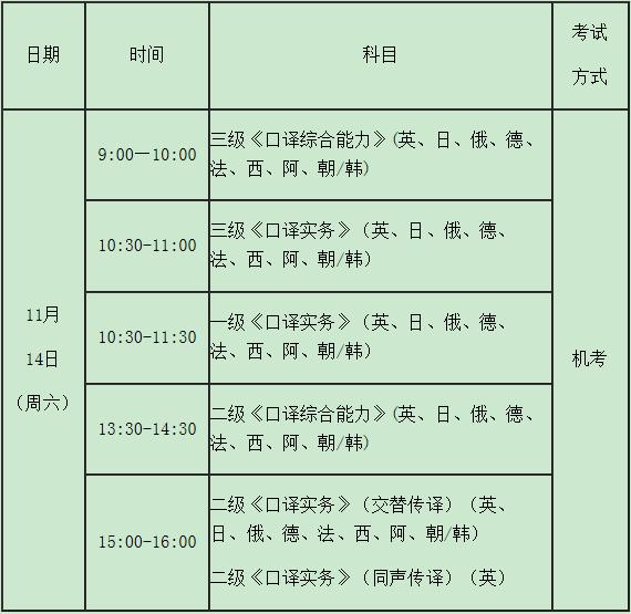 2020年福建翻译专业资格考试11月6日起可打印准考证