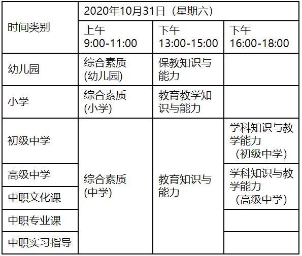 2020年下半年广东教师资格证笔试
