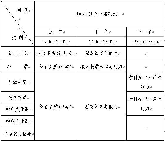中小學教師資格考試(筆試)安排