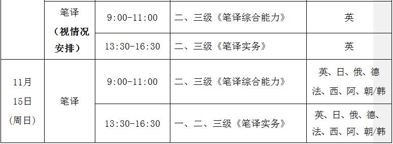 辽宁人事考试网关于做好2020年度翻译专业资格考试考务报名工作的通知