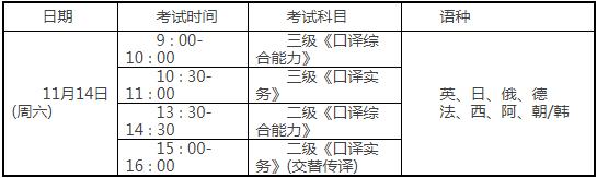 2020年江苏翻译资格考试准考证
