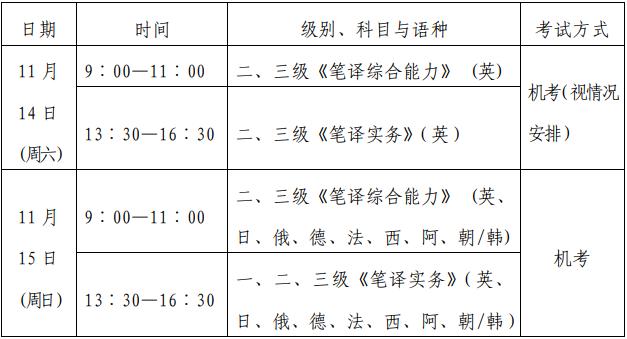 浙江人事考试网关于做好2020年度翻译专业资格考试考务报名工作的通知