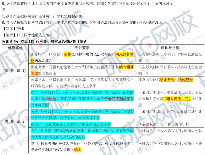 2020年中级会计考试《中级会计实务》真题及答案(9月5日考生回忆版):多选题