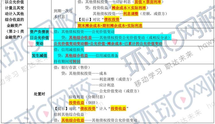 2020年中级会计职称《中级会计实务》考试真题及答案解析(9月7日考生回忆版):计算题