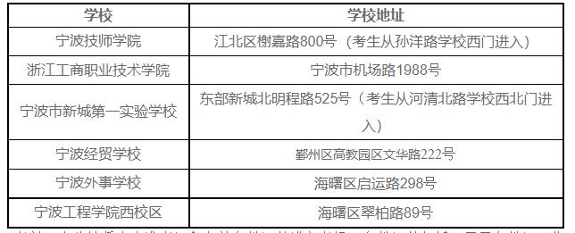 浙江宁波发布2020年度一级建造师资格考试应试须知
