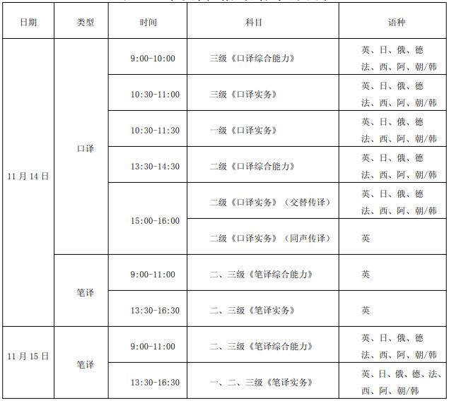 2020年山西翻译资格考试报考手册