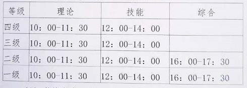 新疆四级人力资源管理师考试