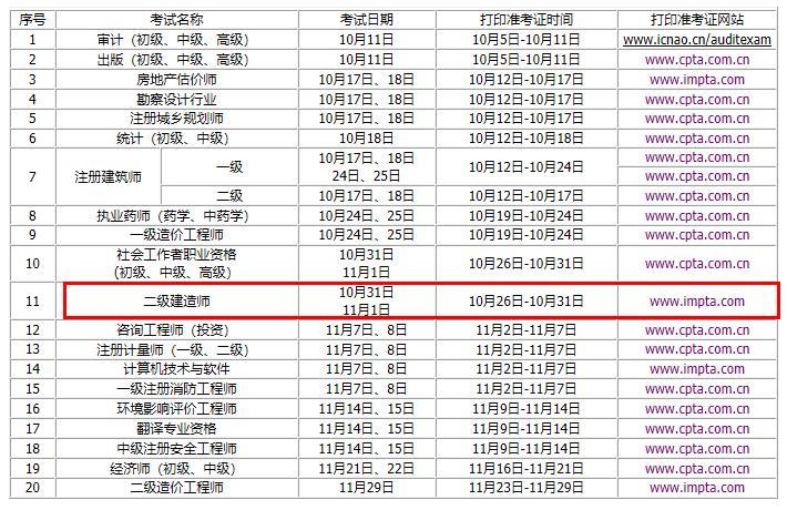 2020年内蒙古一级建造师准考证打印时间