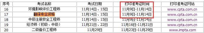 2020年内蒙古翻译资格考试准考证打印时间