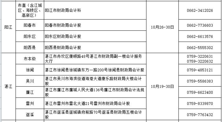 2020年度广东省初级会计职称考后资格复核现场受理一览表