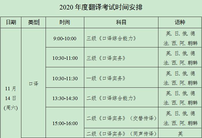 甘肃2020年翻译资格笔译时间