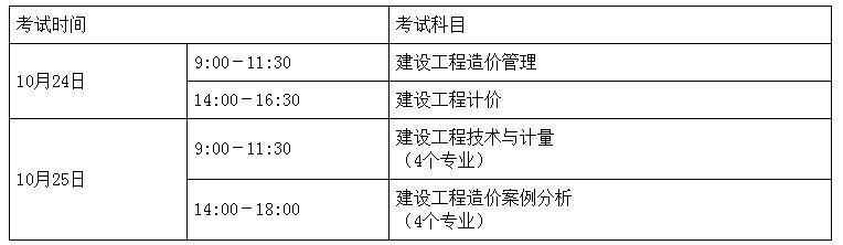2020年湖南一级造价师考试时间及科目