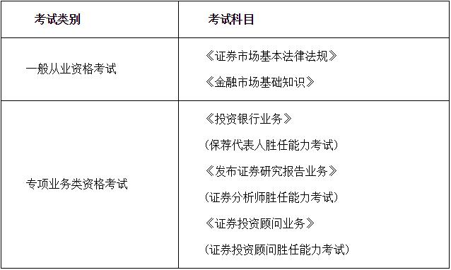 2020年11月證券資格考試報名時間確定