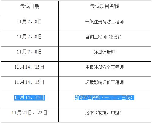 重慶市人事考試中心發布提醒事項:2020年11月翻譯資格考試考生請注意