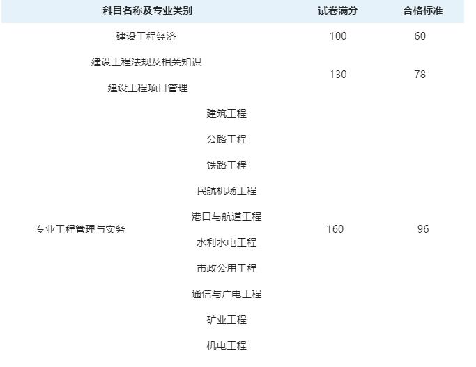 2020年江蘇一級建造師合格證書什么時候領取