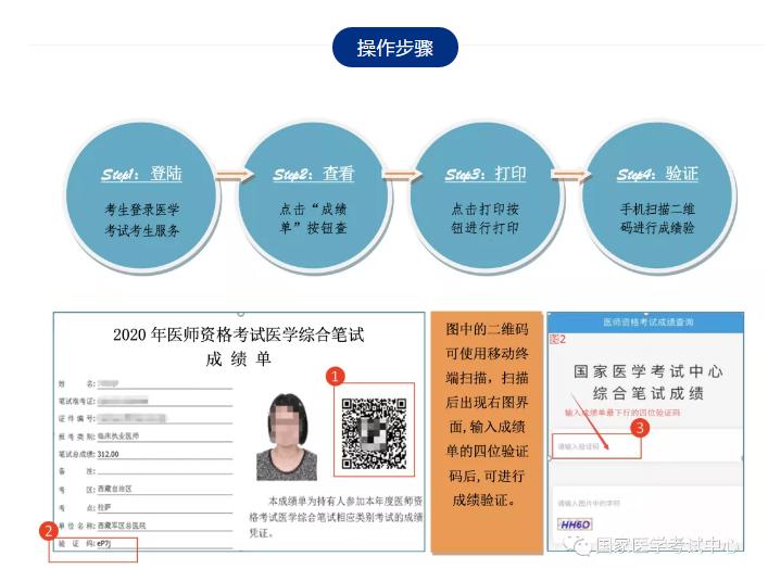 2020年臨床執業醫師成績單打印與驗證操作圖解