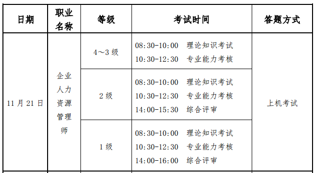 四級人力資源管理師考試時間
