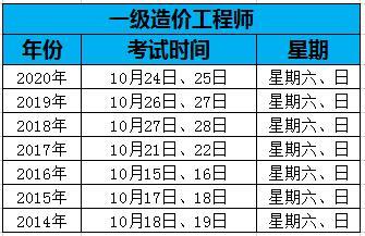2021年江蘇一級造價師考試時間