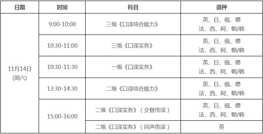 2020年廣東翻譯資格英語口譯考試準考證打印