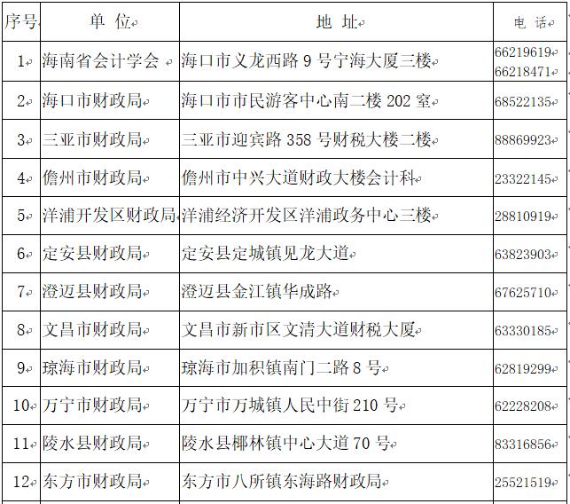 2021年度海南初級會計報名資格審核點