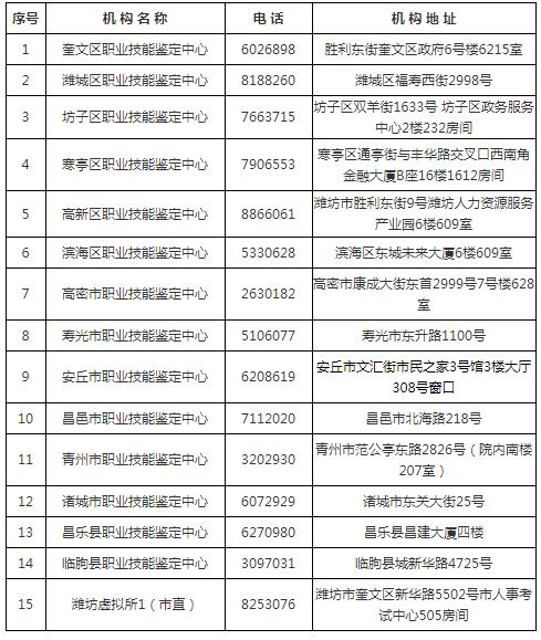 潍坊四级人力资源管理师考试