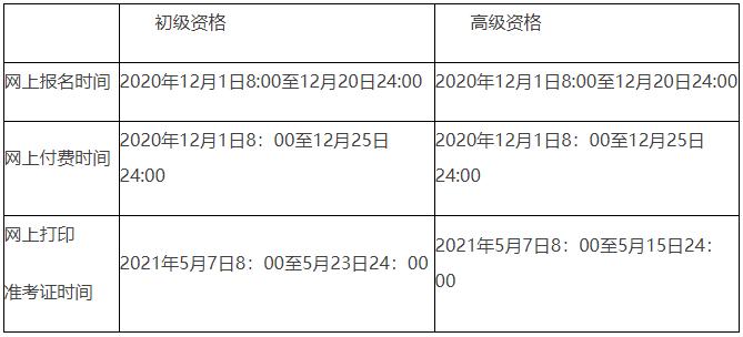 2021年北京市初级会计职称考试报名、资格审核、缴费、准考证打印时间安排