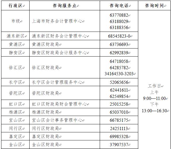 2021年上海市初级会计职称报名各级咨询服务点及电话