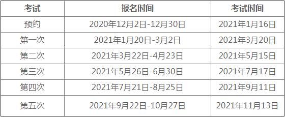中國期貨業協會發布2021年度期貨從業資格全年考試計劃