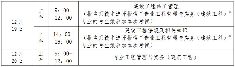 2020贵州二级建造师考试