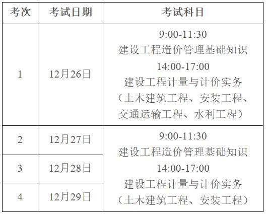 2020年广东二级造价师(第二阶段)考试考次及科目安排