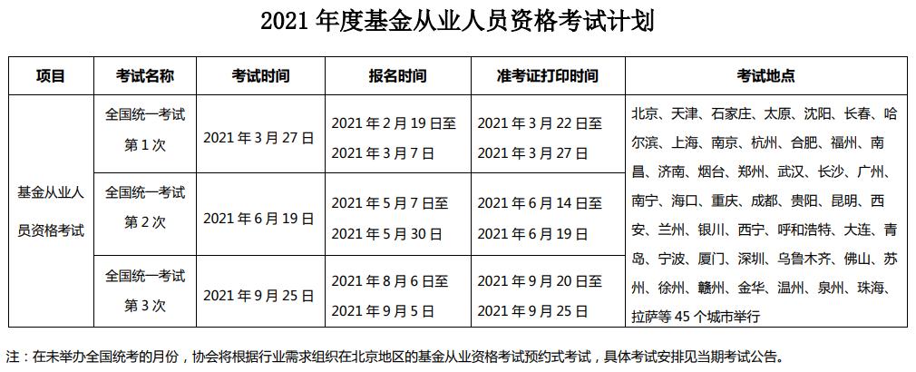 2021年度基金从业人员资格考试计划