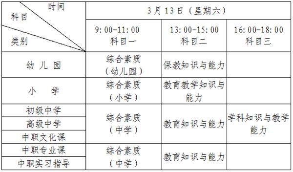 2021年上半年黑龙江教师资格证笔试安排