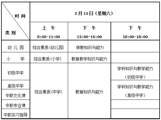 2021年上半年天津教师资格证笔试安排