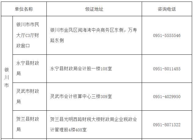 2020年宁夏初级会计职称证书领取地址及电话