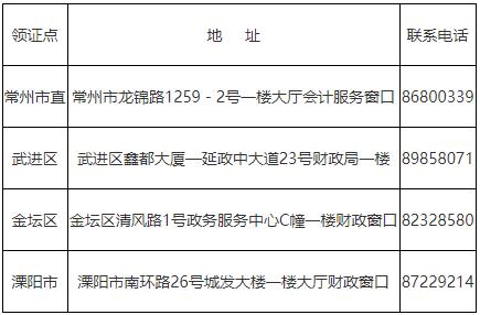 2020年江苏常州市初级会计职称证书领取地点