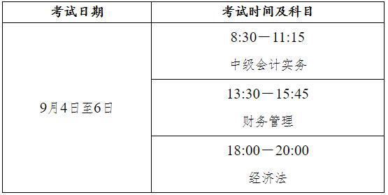 2021年天津中级会计职称考试时间定为9月4日至6日