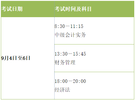 2021年安徽省中级会计职称考试时间9月4日至6日举行
