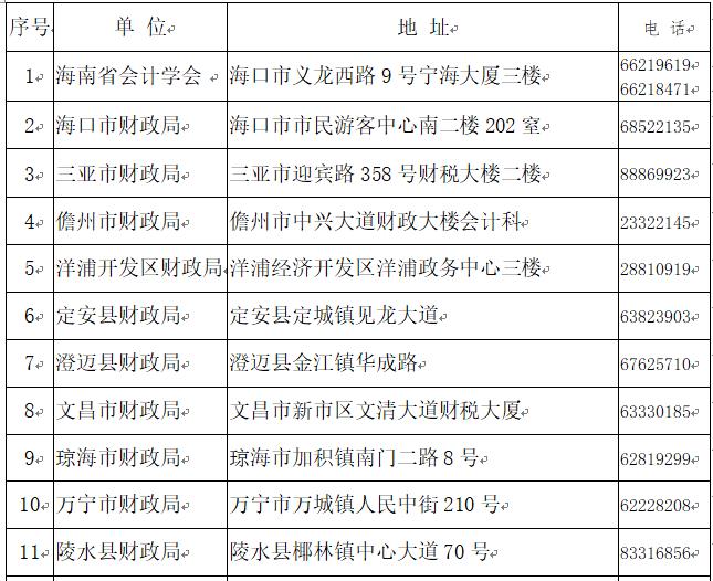 2021年度海南考区中级会计报名资格审核点