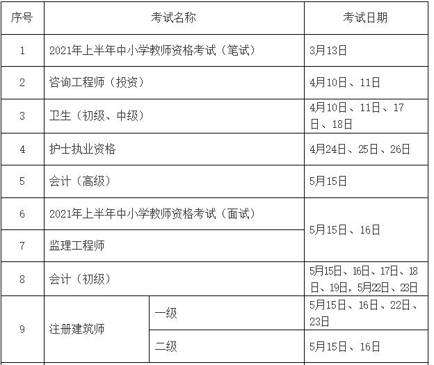 人社部公布:2021年软考高级职称考试时间