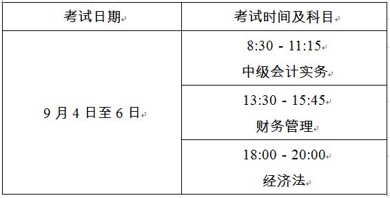 2021年上海市中级会计职称考试时间为9月4日至6日