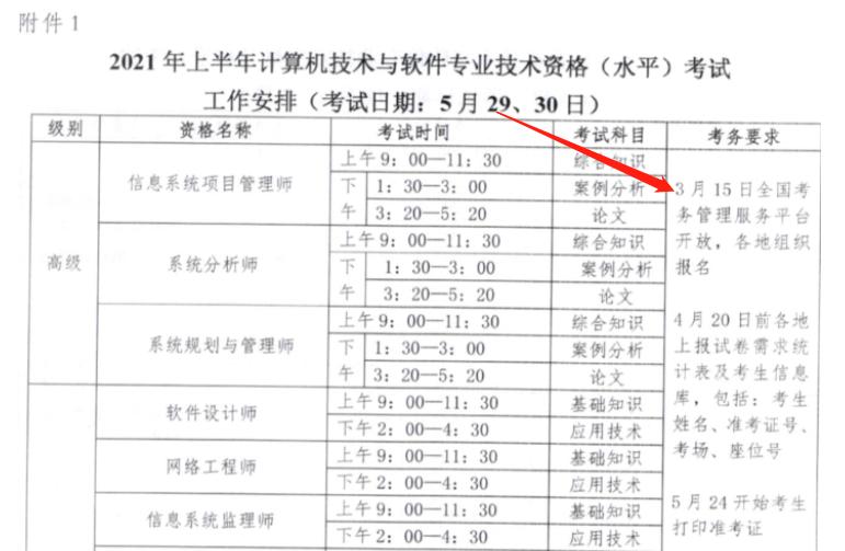 2021年上半年软考高级考试报名时间预计