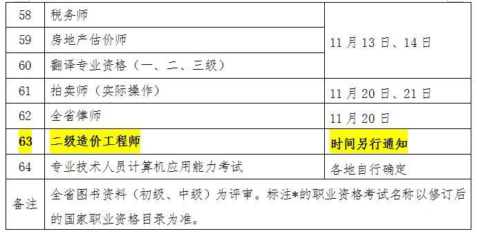 2021年安徽二级造价工程师考试时间