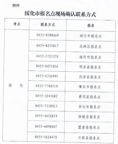 2021年黑龙江临床助理医师考试现场确认