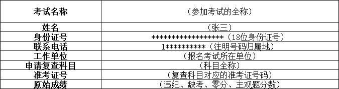 江西省中级经济师考试成绩复查说明